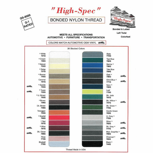 Purchase A Printed High-Spec Thread Chart