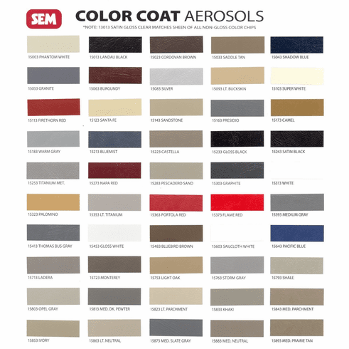 Purchase A SEM Color Coat Chart