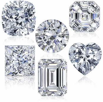 About Ziamond Cubic Zirconia
