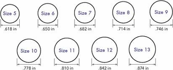See Below For Ring Size Method 2