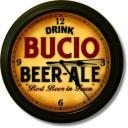 Christian Bucio's avatar