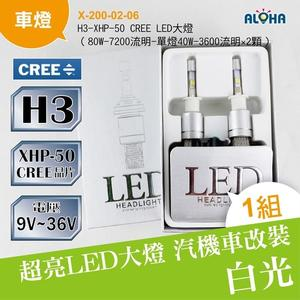 LED汽車改裝 LED大燈 H3-XHP-50 CREE LED大燈-兩顆一組 (X-200-02-06)