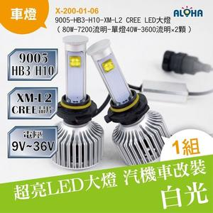 LED汽車大燈改裝 9005/HB3/H10-XM-L2 CREE LED大燈-兩顆一組 (X-200-01-06)