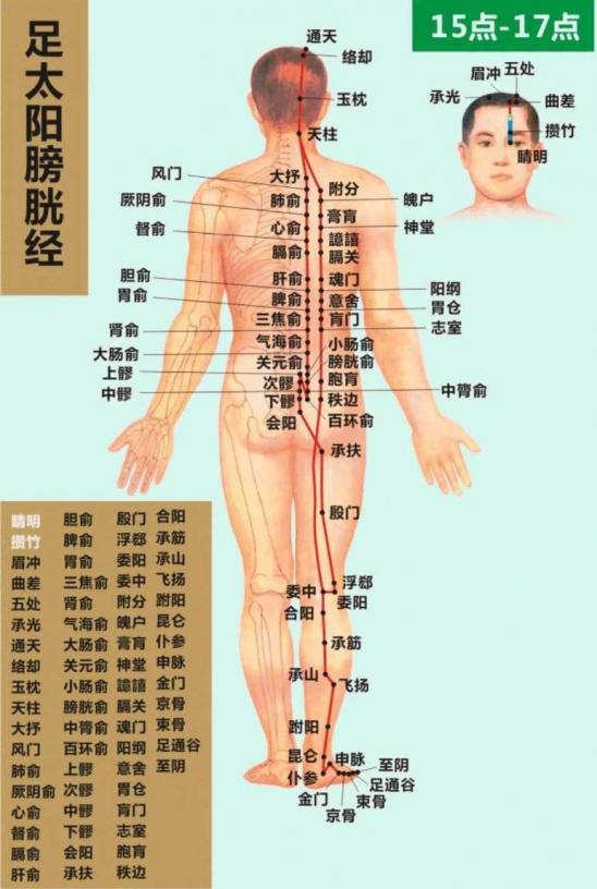 同慶民俗治療館
