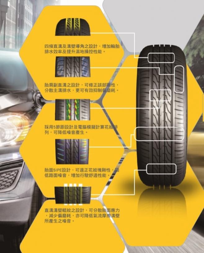 尚品輪胎有限公司