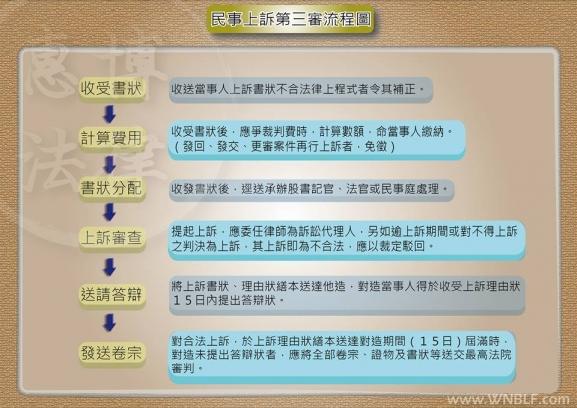 惠博法律事務所