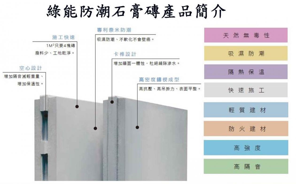 英傑室家石膏磚-台北新北石膏磚、輕隔間