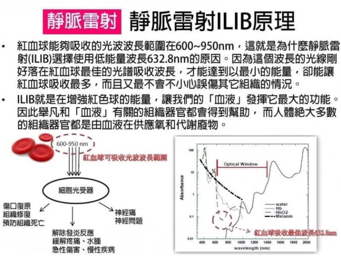嘉彩靜脈雷射ILIB