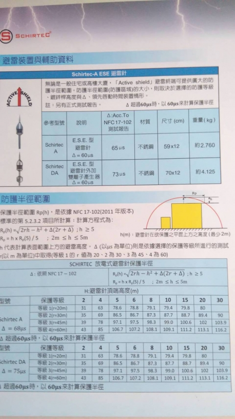 華禎實業有限公司-高雄避雷針、接地設備