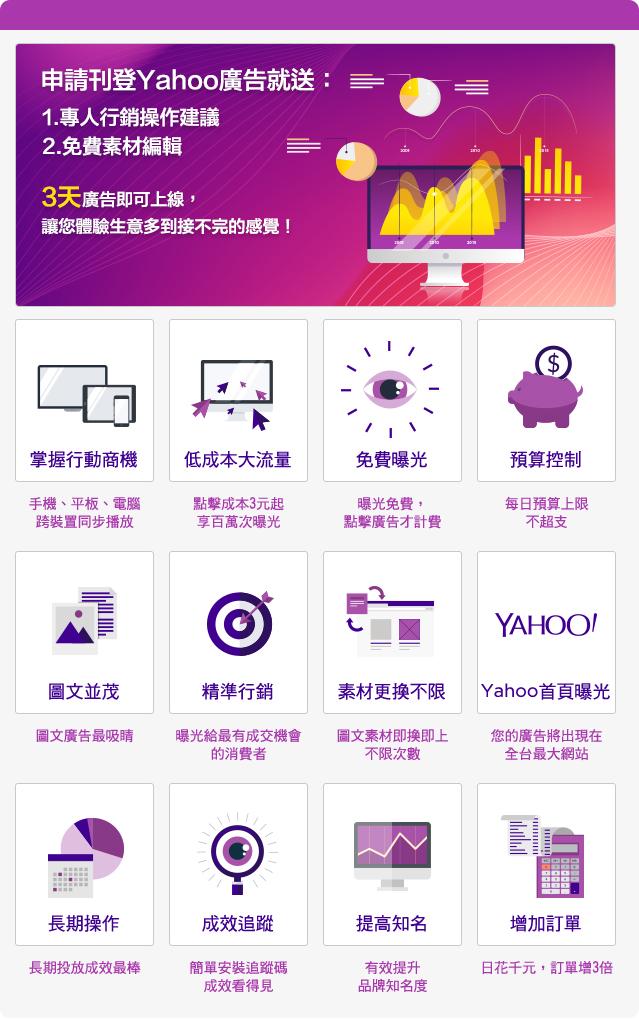 關鍵字廣告最新消息-小預算大效益,關鍵字廣告能幫您找到最多訂單!想要快速提升業績? 立即刊登就能同時曝光在以下位置:Yahoo奇摩網頁搜尋-關鍵字廣告、聯播網文字廣告、電腦+手機圖文廣告