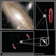This composite shows the alignment of the satellite dwarf galaxies of the Andromeda galaxy, in relation to the view that we see from Earth (the top left panel shows a true color image of the center of the Andromeda galaxy taken with the Canada