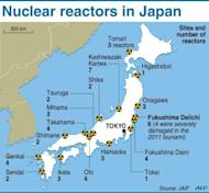 A graphic showing Japan's nuclear power plants. Japan is set to go without nuclear energy for the first time since 1970 from Saturday, when the last operating reactor shuts down for maintenance, heightening fears of a looming power crunch this summer