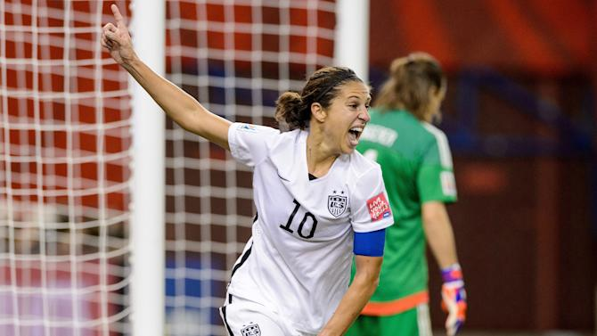 USWNT draws Mexico in Olympic qualifying group stage
