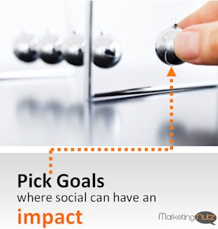 Are You Really Ready to Build a New Website or Blog? image social business goal driven