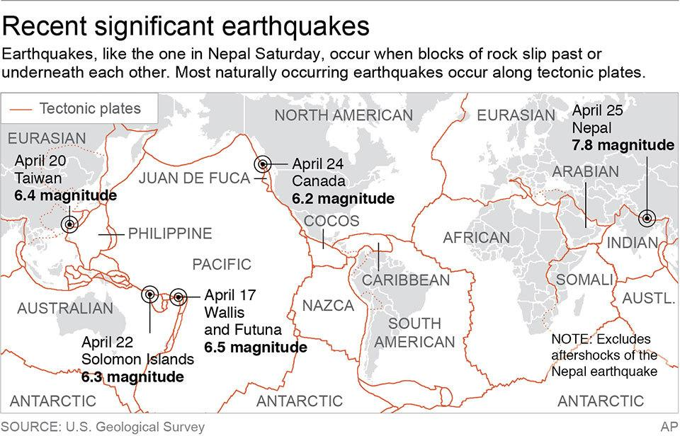 Experts gathered in Nepal a week ago to ready for earthquake