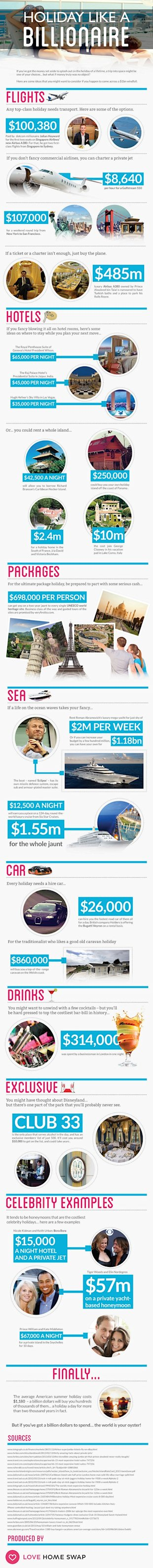 Holiday Like A Billionaire [Infographic]  image holiday like a billionaireresize