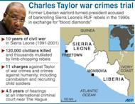Liberian ex-leader Charles Taylor have been convicted of arming rebels during Sierra Leone's civil war in return for blood diamonds, in an historic verdict for international justice