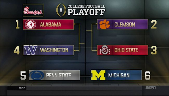 foodbal games football college playoff