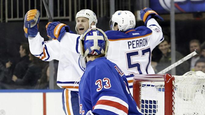 Oilers beat Rangers 2-1 on late goal
