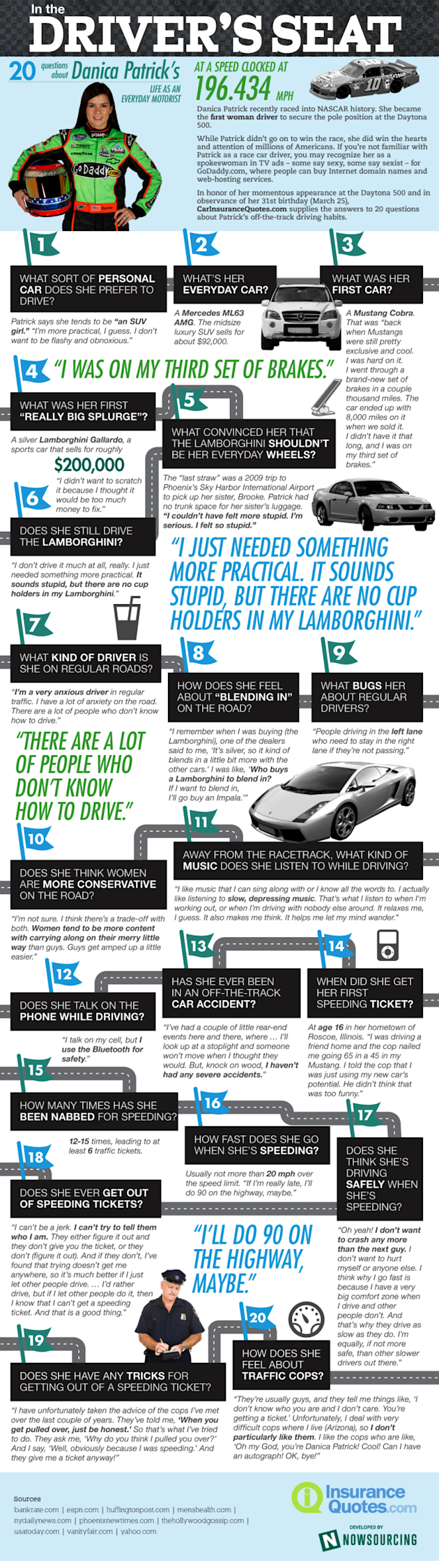 In the Drivers Seat with Danica Patrick [Infographic] image Danica Patrick 7504