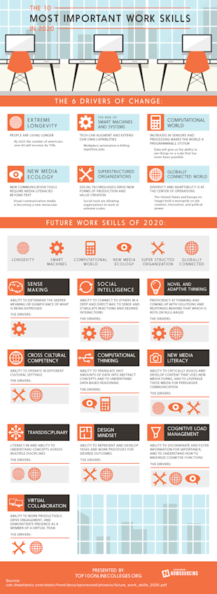 The Future Of Work: 10 Skills You Will Need To Be Successful [INFOGRAPHIC] image important work skills