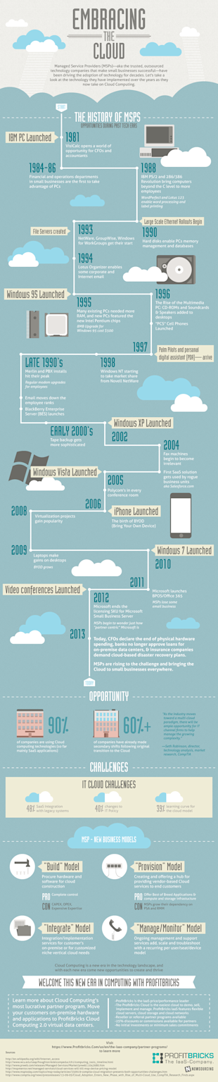 MSPs Leading the Cloud Revolution [Infographic] image Cloud Computing MSP Infographic Profitbricks2