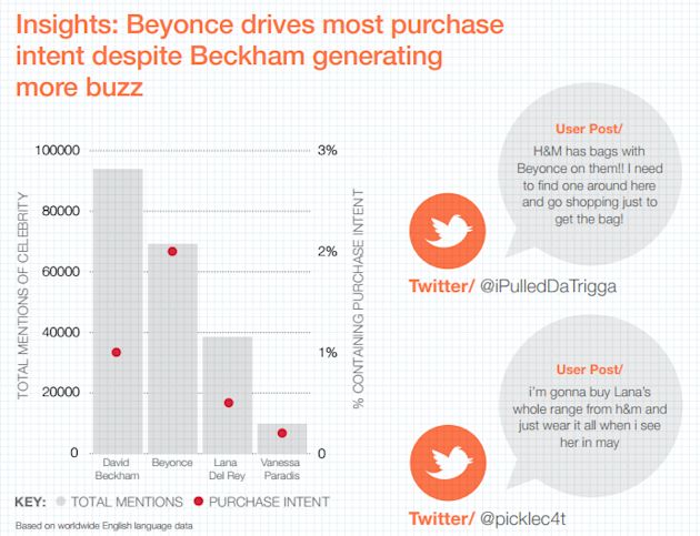 Social Media Is Revolutionising The Music Industry image 691x530xbeyonce.png.pagespeed.ic .PxLrgbL7wd