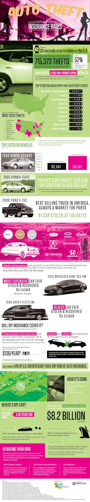 Car Theft and Insurance Rates [Infographic] image car theft and insurance rates1