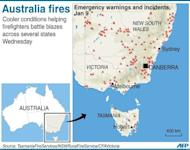Graphic showing bushfire emergency warnings and incidents in the Australian states of New South Wales, Victoria and Tasmania