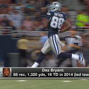 Dallas Cowboys place non-exclusive franchise tag on wide receiver Dez Bryant