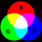 RGB vs CMYK – Or Why Your Colours Look Different image RGB