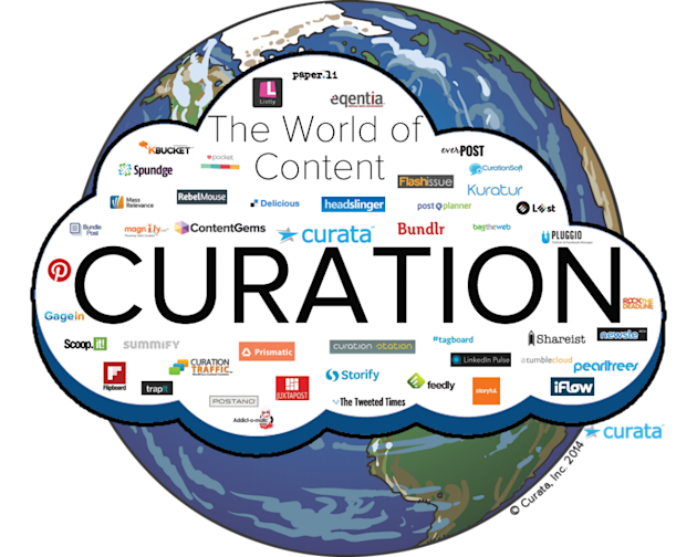 Content Curation Tools: The Ultimate List image CurationWorld