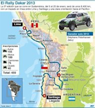 El Rally Dakar 2013 (AFP | afp)