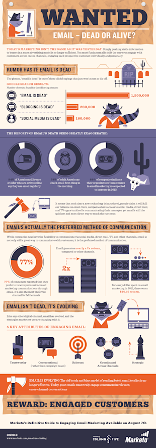 Email Marketing Isn't Dead [Infographic] image Email Wanted Dead or Alive