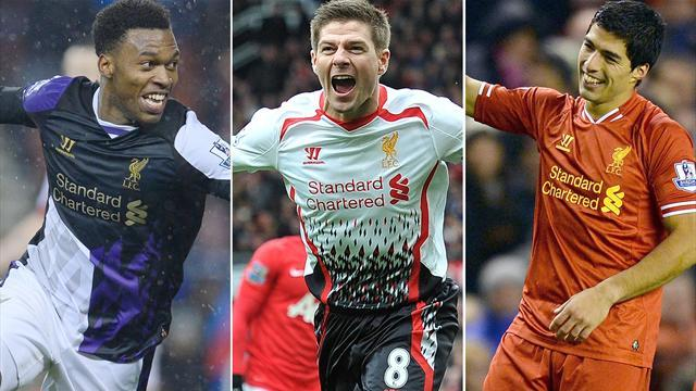 Premier League - Three Liverpool stars up for PFA Player of the Year award but Terry snubbed
