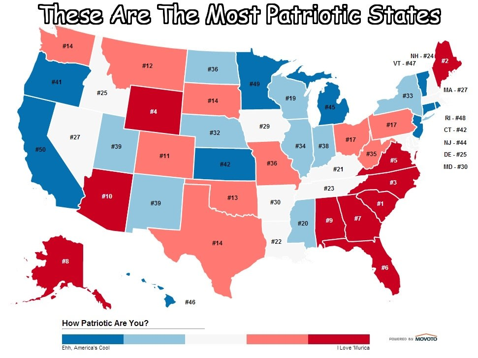 the 10 most patriotic states in america infographic