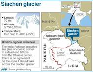 Map locating the Siachen Glacier. Indian and Pakistani defence officials have held a fresh round of talks seeking to end decades of dispute over the Siachen Glacier, dubbed the world's highest battlefield