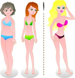 Girls are looking to the media for their concepts of ideal body image.