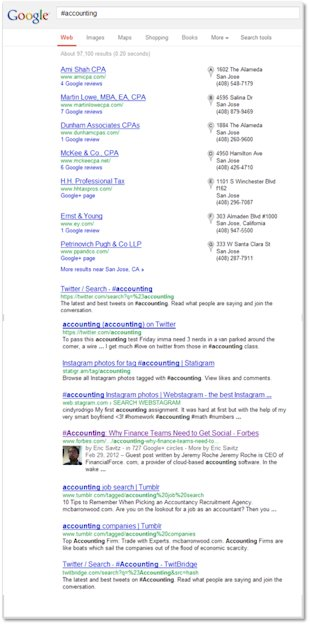 The Role of the Hashtag in a Forbes Headline Attracting Over 400K Views image accounting google zpsf9bb2083