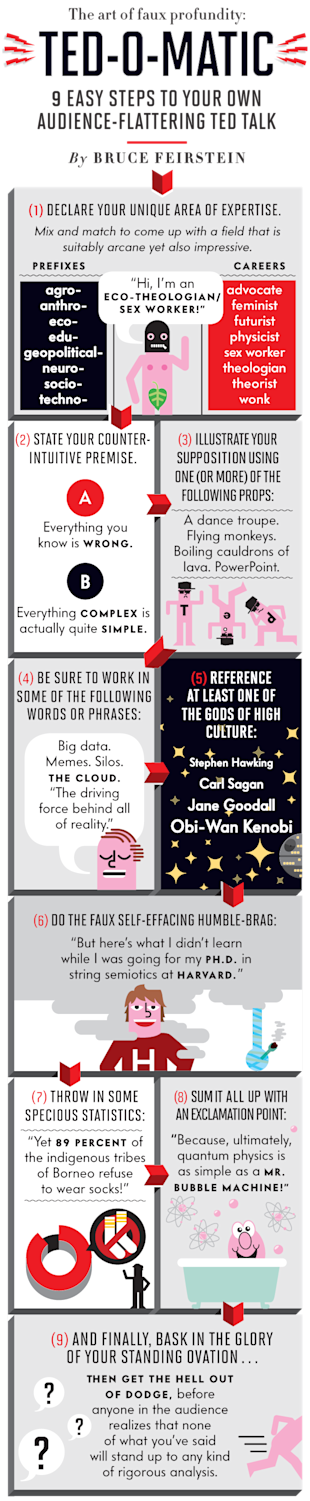 Visual Storytelling and the Not so Humble Infographic image cn image.size .ted o matic clear