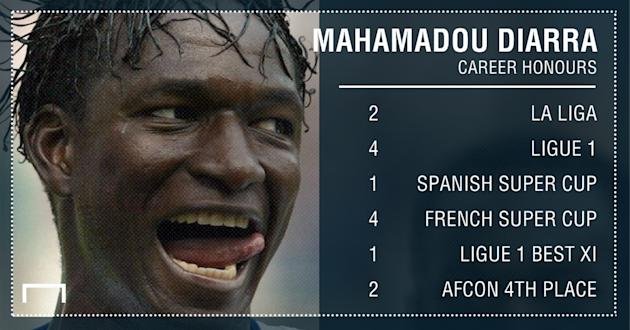 Mahamadou Diarra: African Legend of the Week
