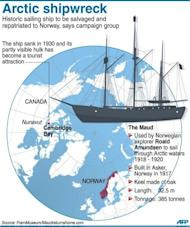 Graphic on the Norwegian sailing ship The Maud, used by Roald Amundsen to explore Arctic waters until it sank in 1930. The ship, which has been preserved in an icy Canadian bay for more than 80 years will be salvaged and repatriated to Norway, says a group that has campaigned for its return