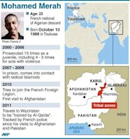 Graphic chronology of Mohamed Merah. French authorities have rejected charges that intelligence failures allowed Merah to kill seven people, insisting there was no evidence he was anything but a lone wolf with no ties to Al-Qaeda