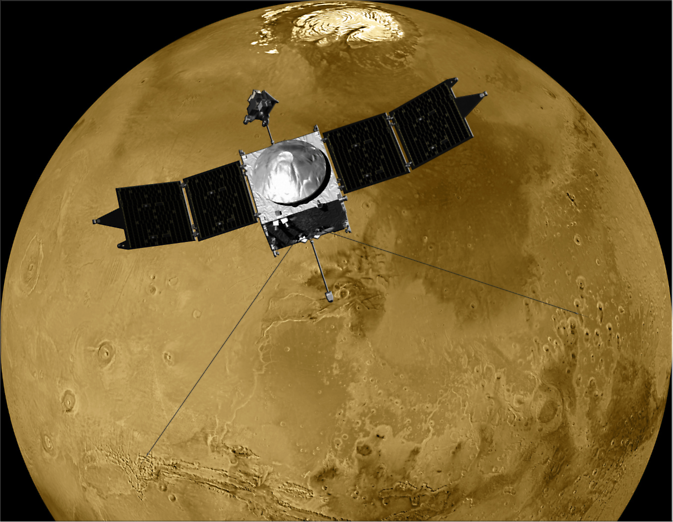 Mars atmosphere MAVEN