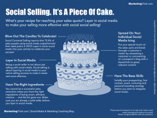Social Selling. It's Like A Birthday Cake. image Social Selling Is A Piece Of Cake