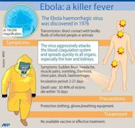 Fact file on the deadly Ebola virus. Uganda's president has warned against shaking hands and other physical contact after the first reported death from the deadly Ebola virus in the capital Kampala