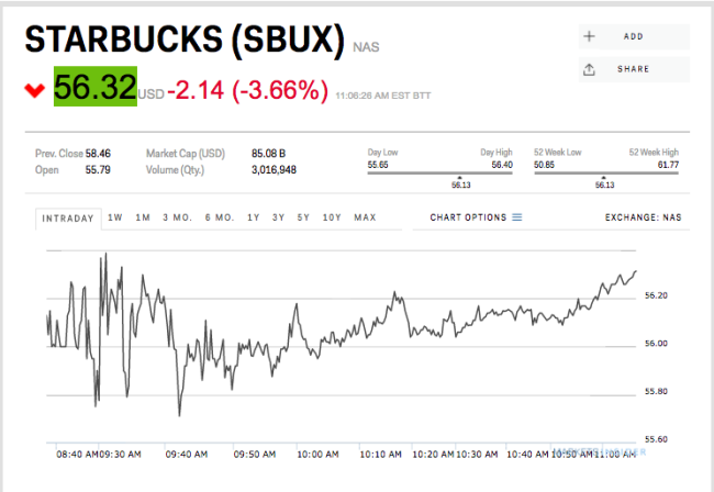 business wire story starbucks meets profit forecasts