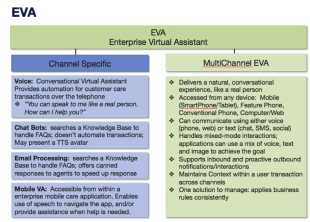 Where Are We Going With the Virtual Assistant? image EVA5