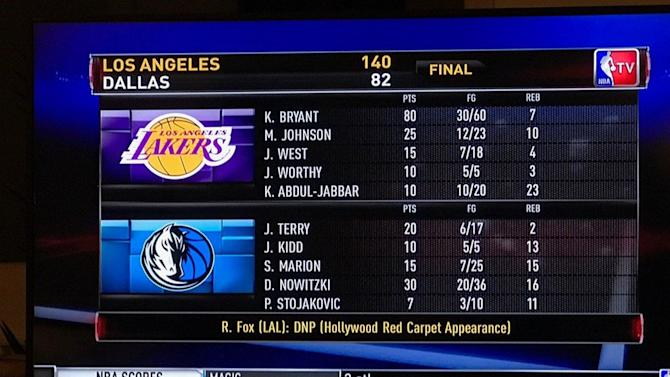NBA TV pokes fun at Lakers' record-setting loss with 'alternative stats'