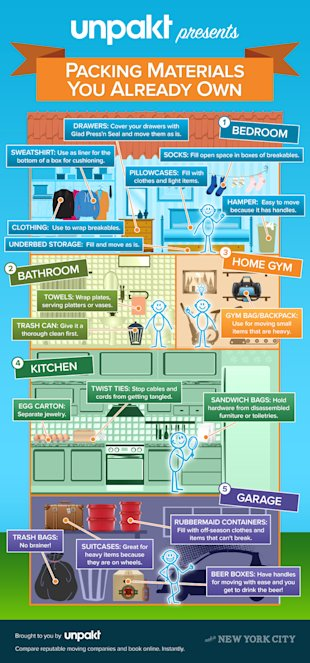 Packing Materials that You Already have in Your Home [Infographic] image infographic shorts packingmaterials v2 10133